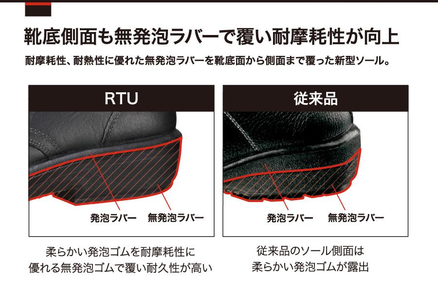 RTUシリーズ
