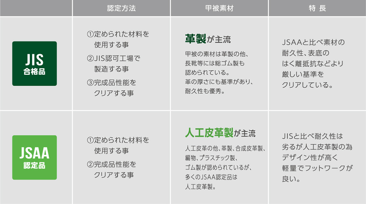 jis_jass_kikaku_chart1