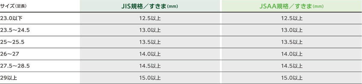 jis_jass_kikaku_chart6