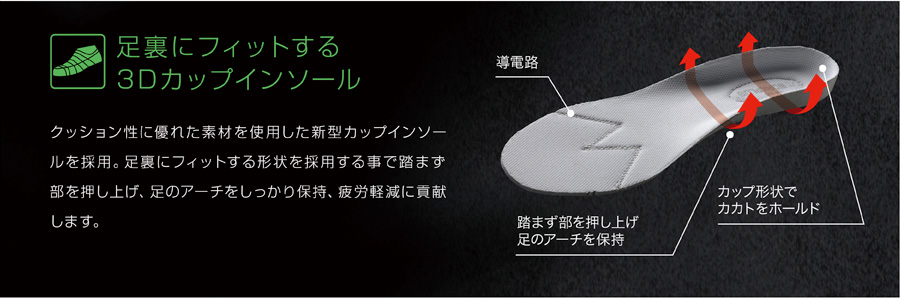 SLS-705静電
