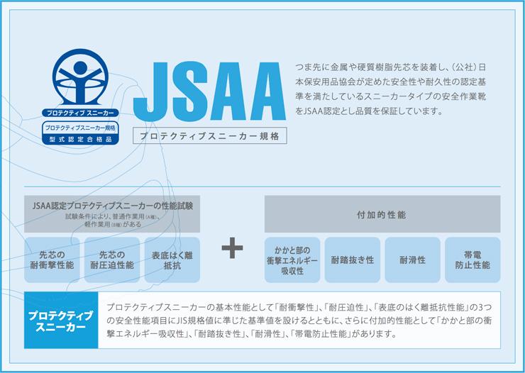 jis_jass_kikaku_chart3