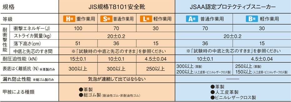 jis_jass_kikaku_chart5