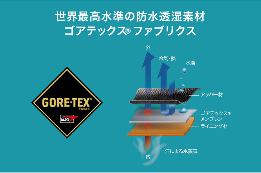 RT935防水反射