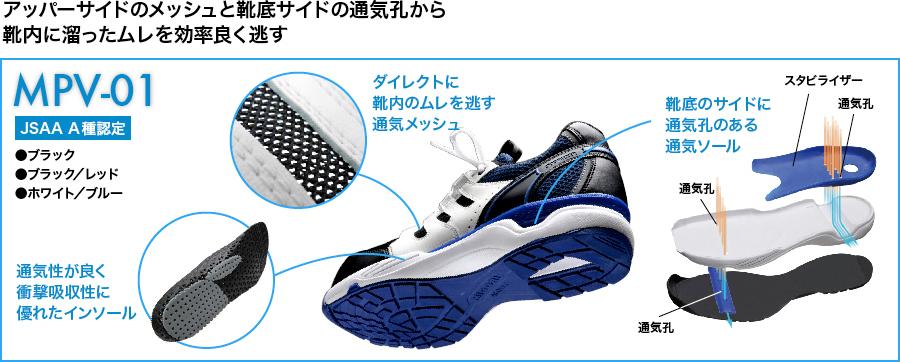 靴底にも通気孔が付いた作業靴MPV-01